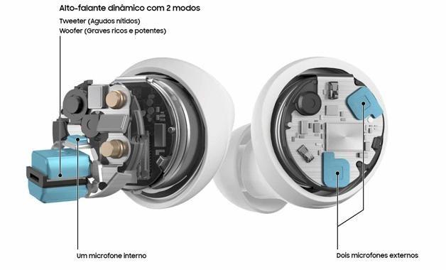 O Galaxy Buds + têm dois drivers dinâmicos e três microfones. (Imagem: Divulgação/Samsung)