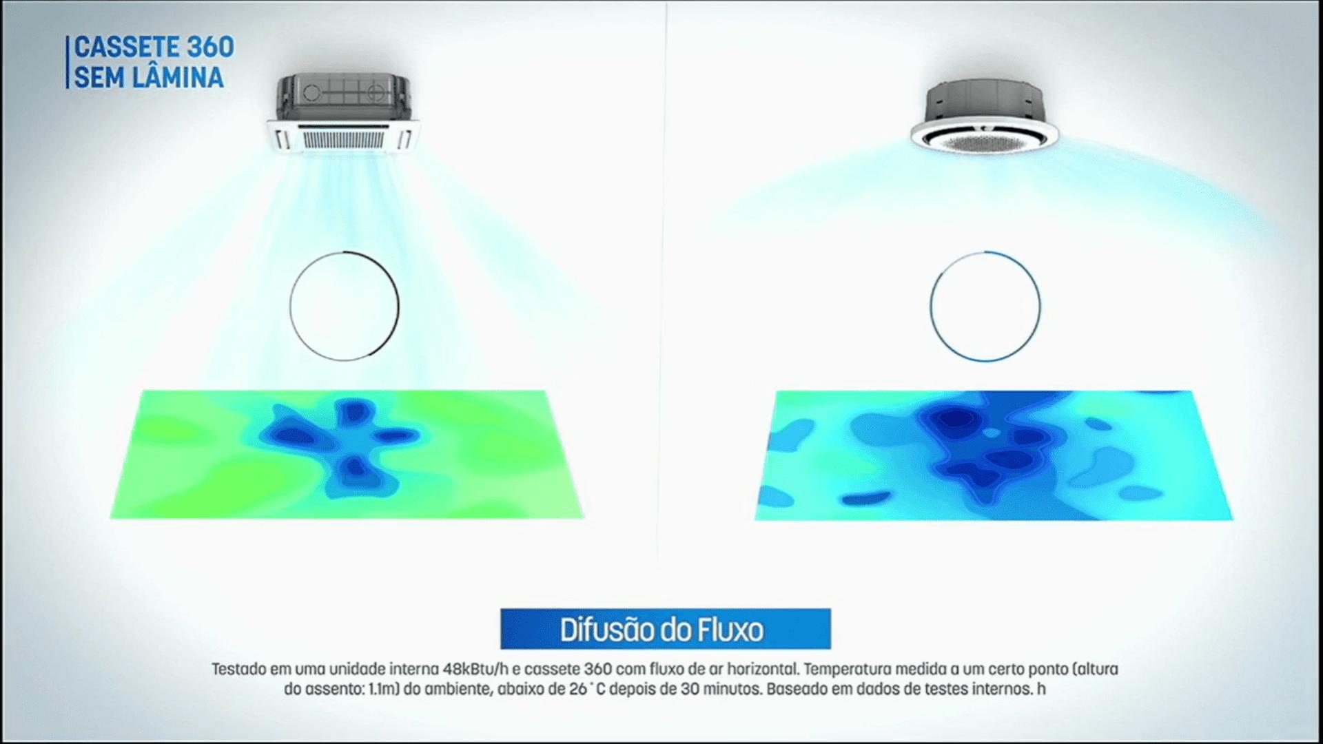 Aparelho Cassete 360 consegue jogar o ar como se fosse um guarda-chuva, na posição horizontal. (Imagem: Reprodução/Samsung)