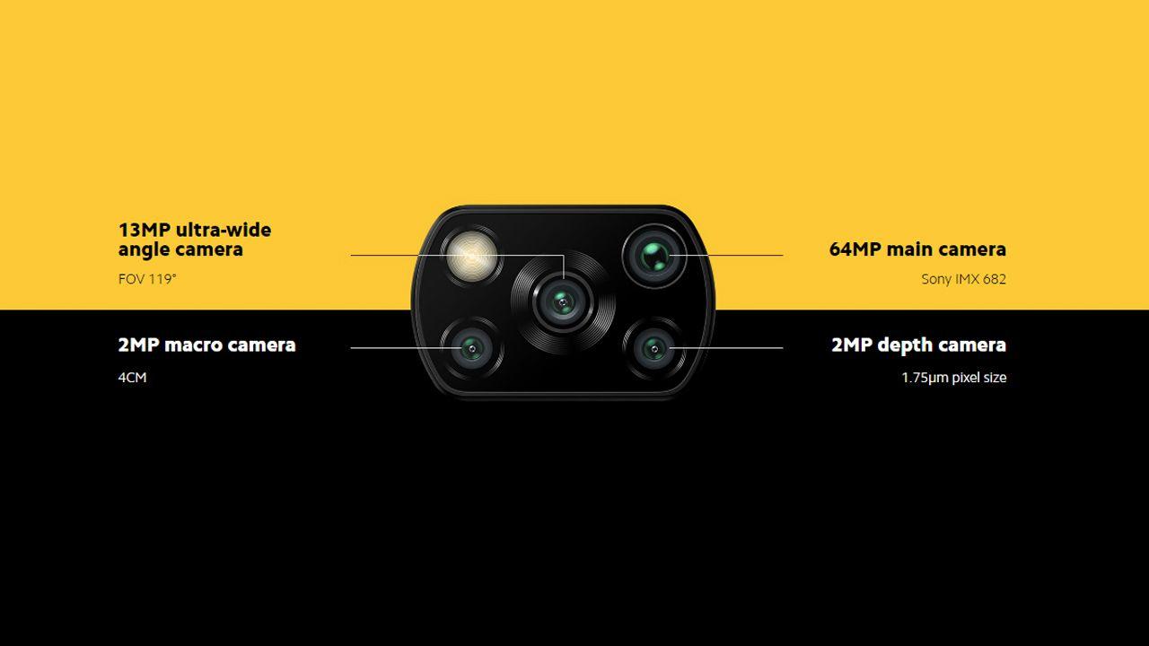 Conjunto de câmeras do Poco X3. (Foto: Divulgação/Xiaomi)