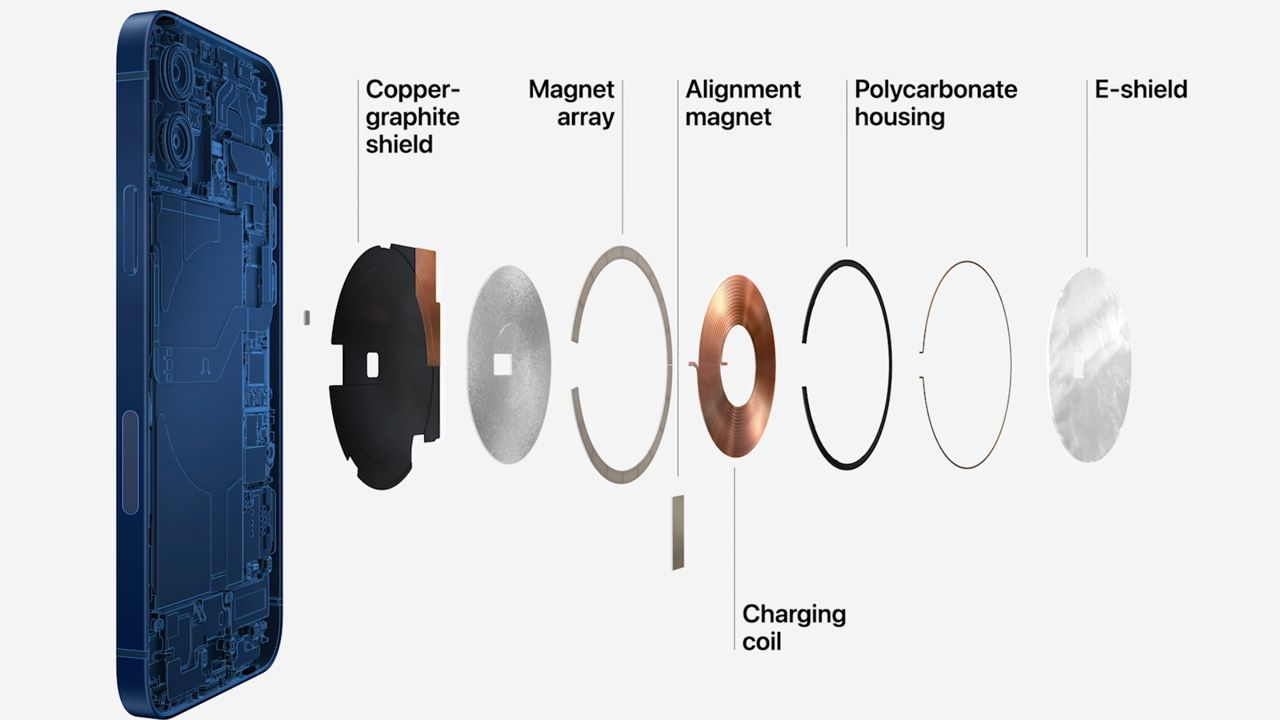 Sistema magnético do MagSafe. (Foto: Reprodução/Apple)