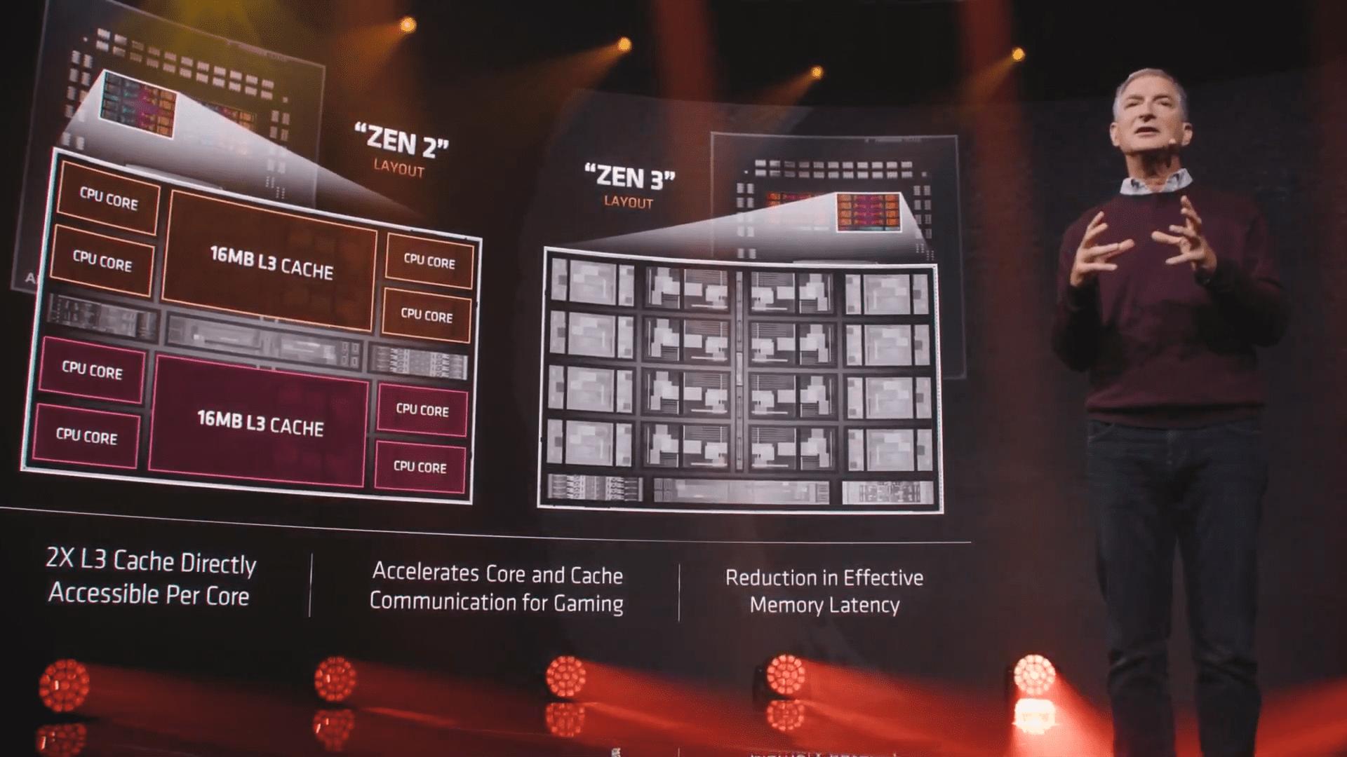 A arquitetura Zen 3 traz layout novo dos núcleos dentro do chip. (Foto: Reprodução/YouTube/AMD)