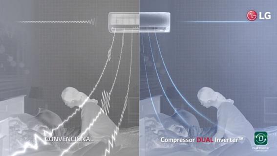 Ar-condicionado Split - modelo Dual Inverter da LG (Imagem: Reprodução/LG)