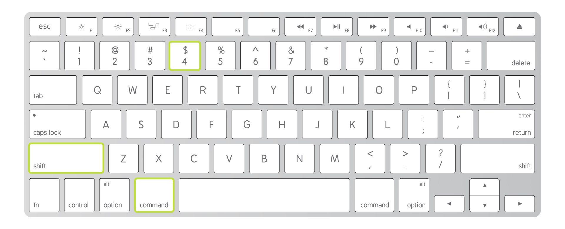 """É só apertar """"Shift + Cmd + 4"""" para salvar print da sua tela na área de trabalho do macOS (Shutterstock/Zoom)"""