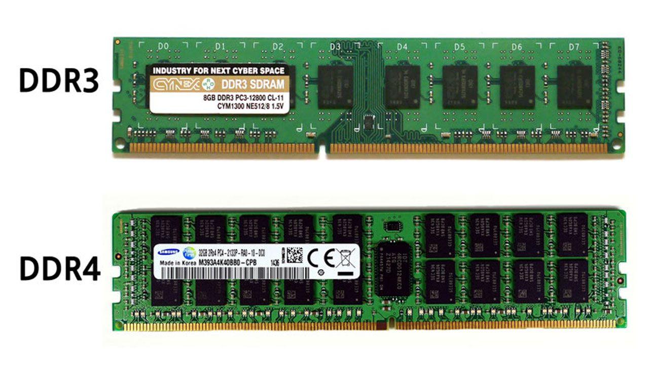 A cada geração a memória RAM DDR3, DDR4 e DDR5 avançam para oferecer mais potência (Reprodução: Internet Archive)