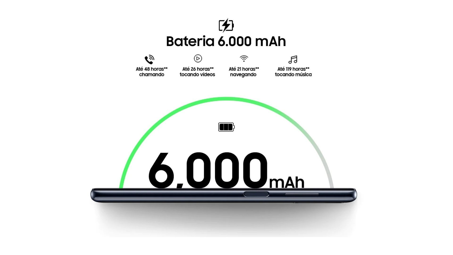 A bateria do Galaxy M21s é o seu grande destaque (Imagem: Divulgação/Samsung)
