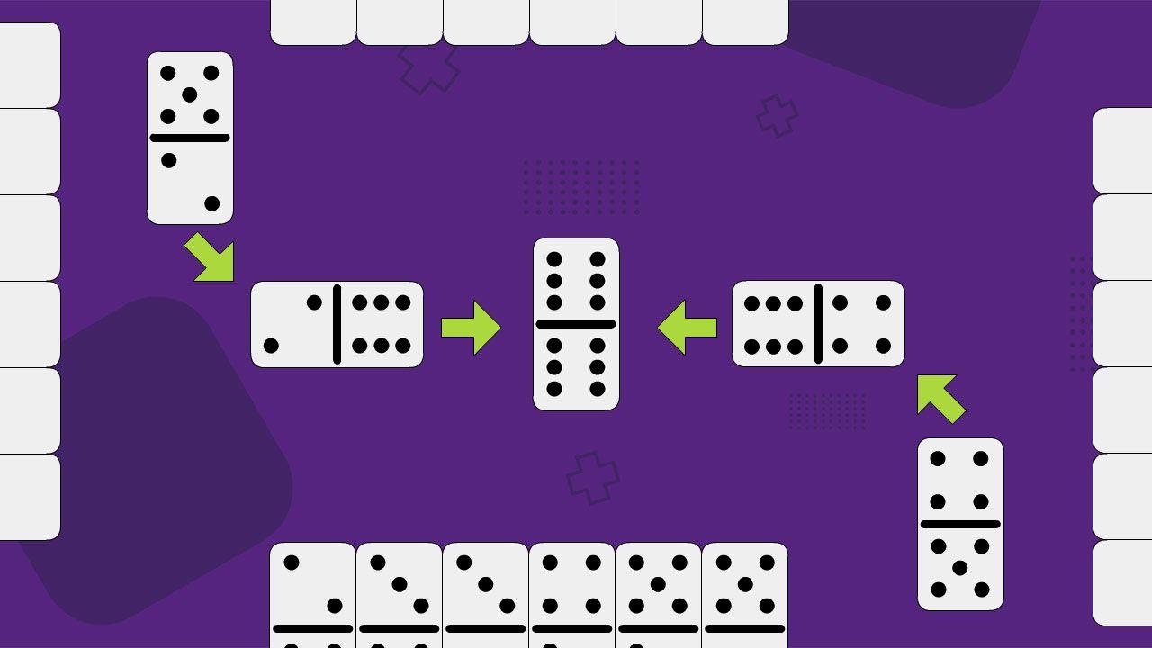 A forma mais simples de aprender como jogar dominó é perceber que as peças se conectam pelos seus números (Reprodução: Redação Zoom)