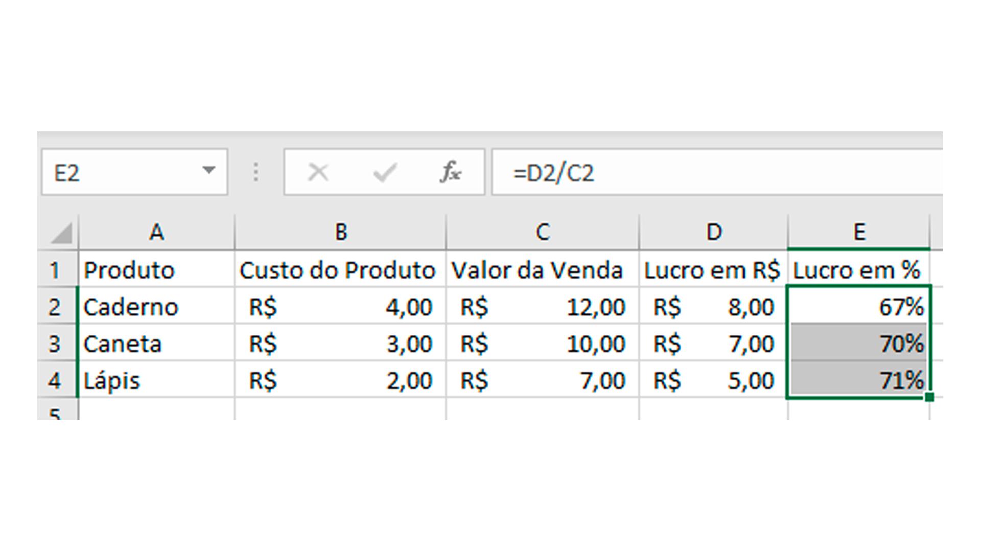 A porcentagem é um cálculo simples dividindo o lucro pelo valor da venda (Foto/Hugo Iwaasa)