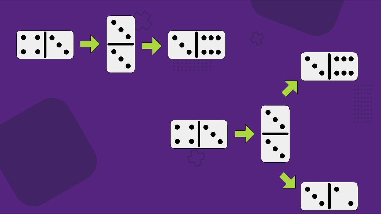 No dominó as peças duplas podem ser usadas com uma ou duas saídas dependendo das regras (Reprodução: Redação Zoom)