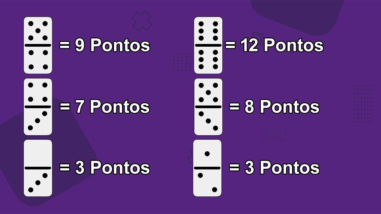 Ao jogar com pontos contados cada peça tem um valor que pode ser atribuído ao vencedor da rodada ou como pontos negativos para o dono das peças (Reprodução: Redação Zoom)