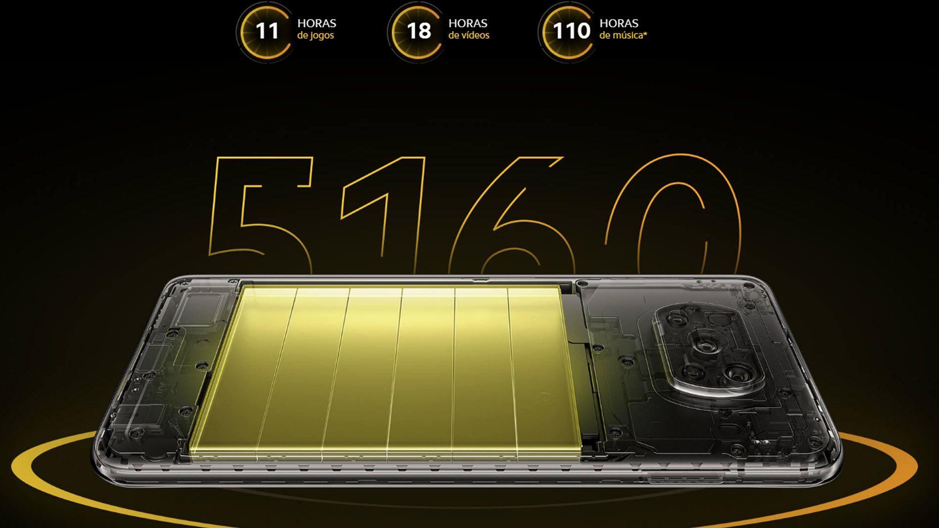 Parte traseira do Poco X3 Pro com infográfico sobre bateria