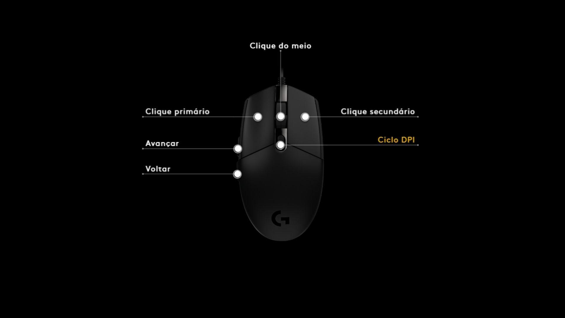 Os seis botões do mouse Logitech G203 são personalizáveis via software (Reprodução: Guilherme Toscano)