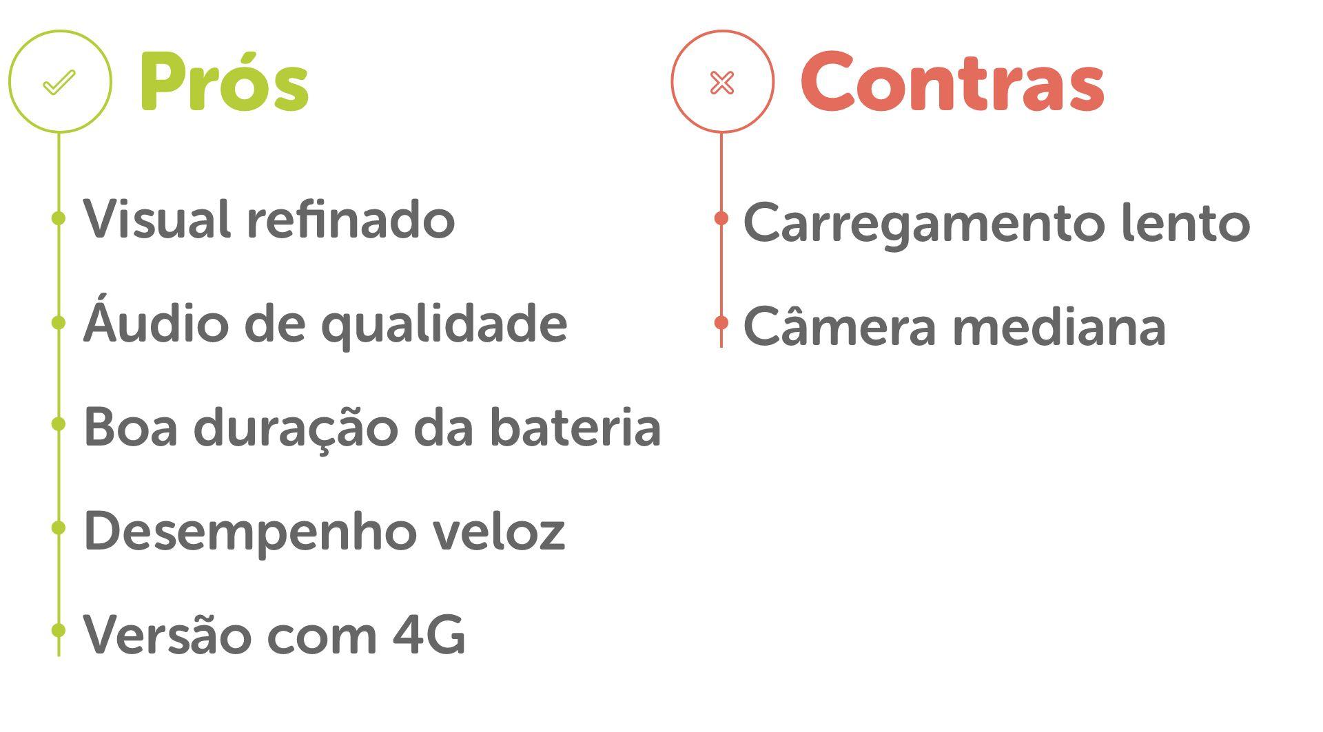 Tabela com prós e contras do Galaxy Tab A7