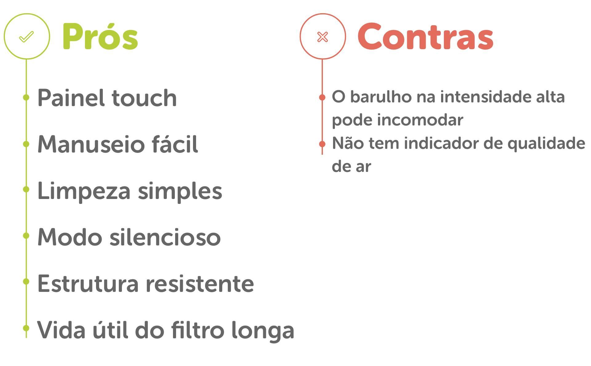 Lista de tópicos dos prós e contras do purificador de ar