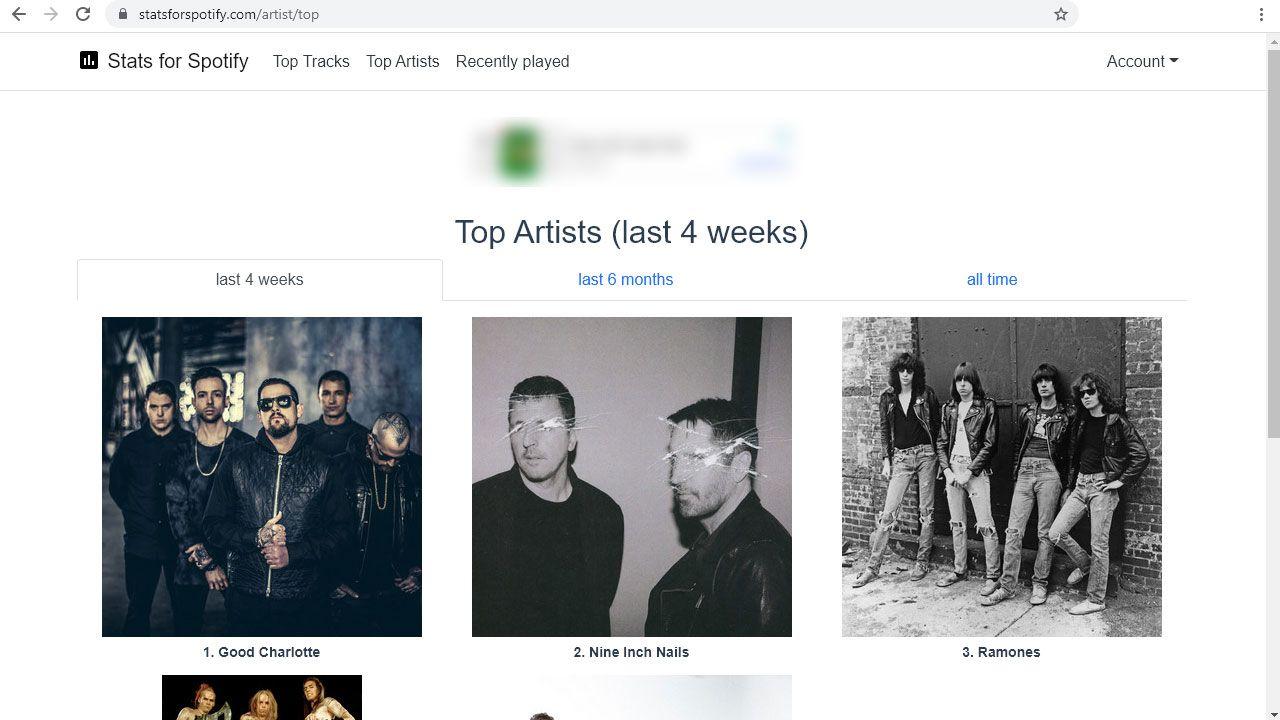 O Stats for Spotify pode mostrar as músicas e artistas que você mais ouviu nas últimas quatro semanas, seis meses ou desde a criação da sua conta (Reprodução: Redação Zoom)