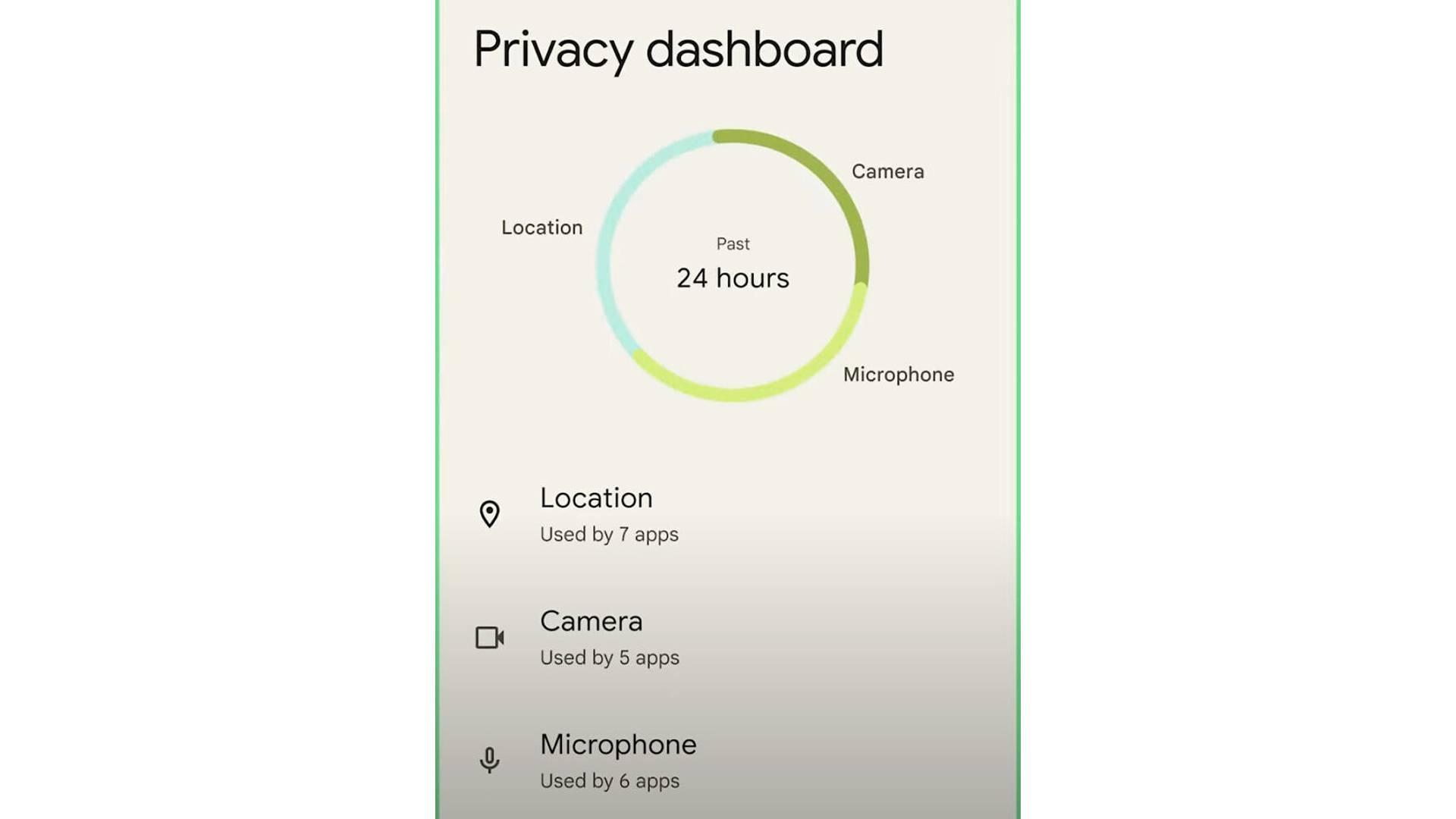 Imagem mostra infográfico de segurança e privacidade do Android 12