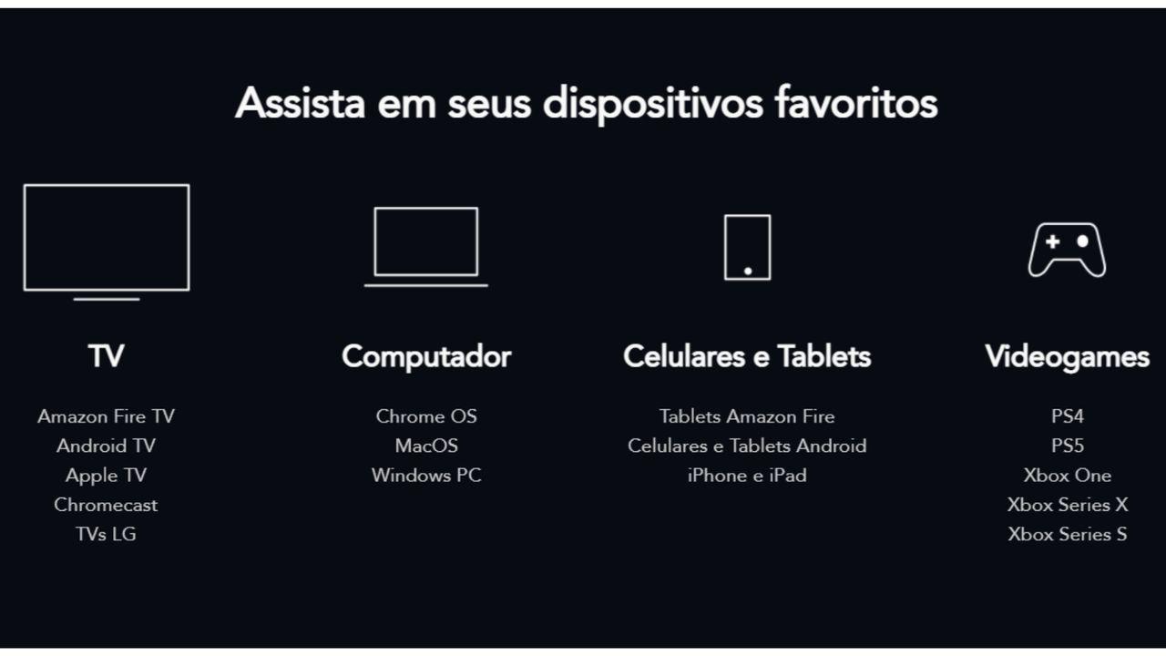 Print da lista de aparelhos compatíveis com o Star+ divulgada no site oficial do streaming.