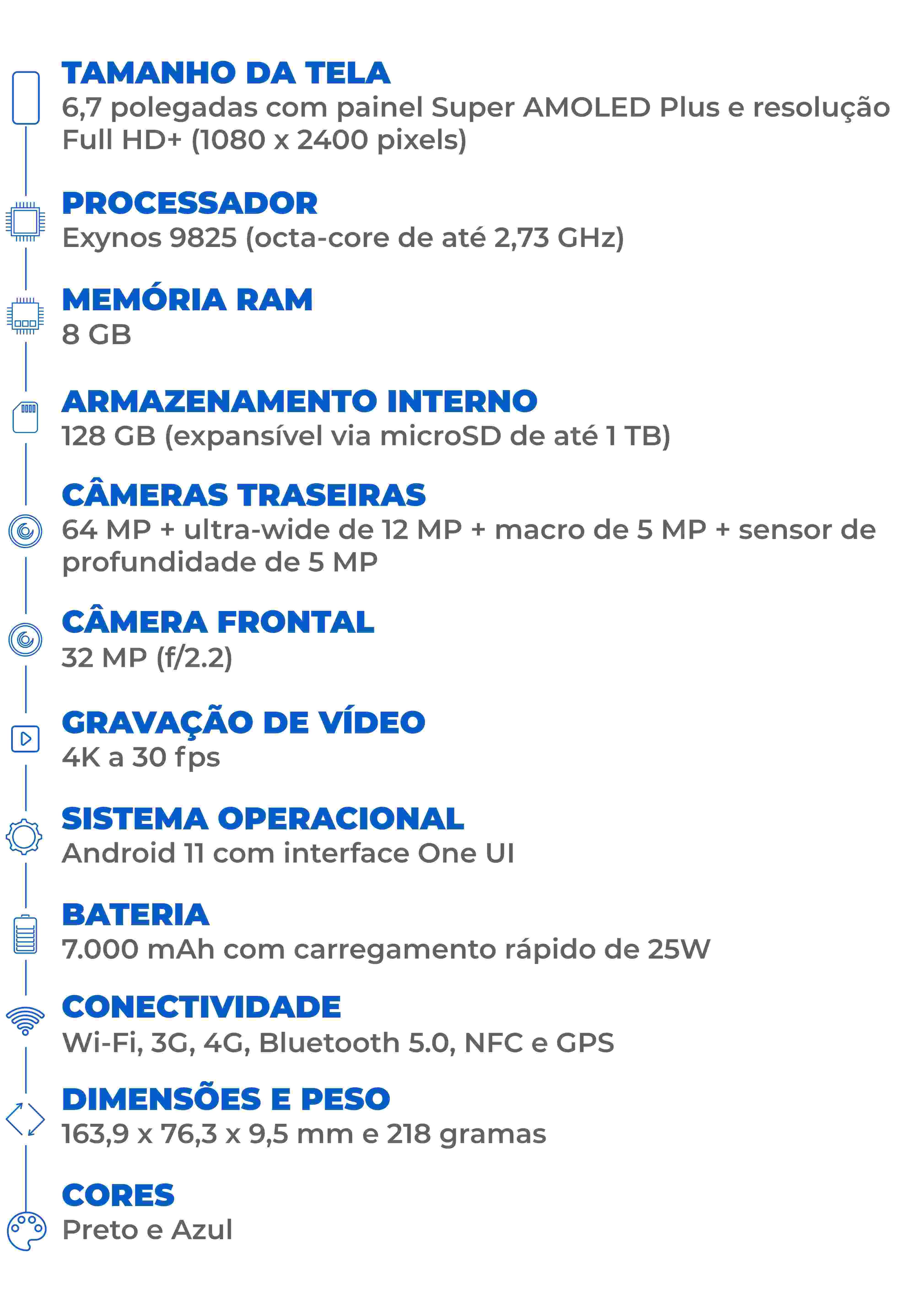 Infográfico com a ficha técnica do Galaxy M62.