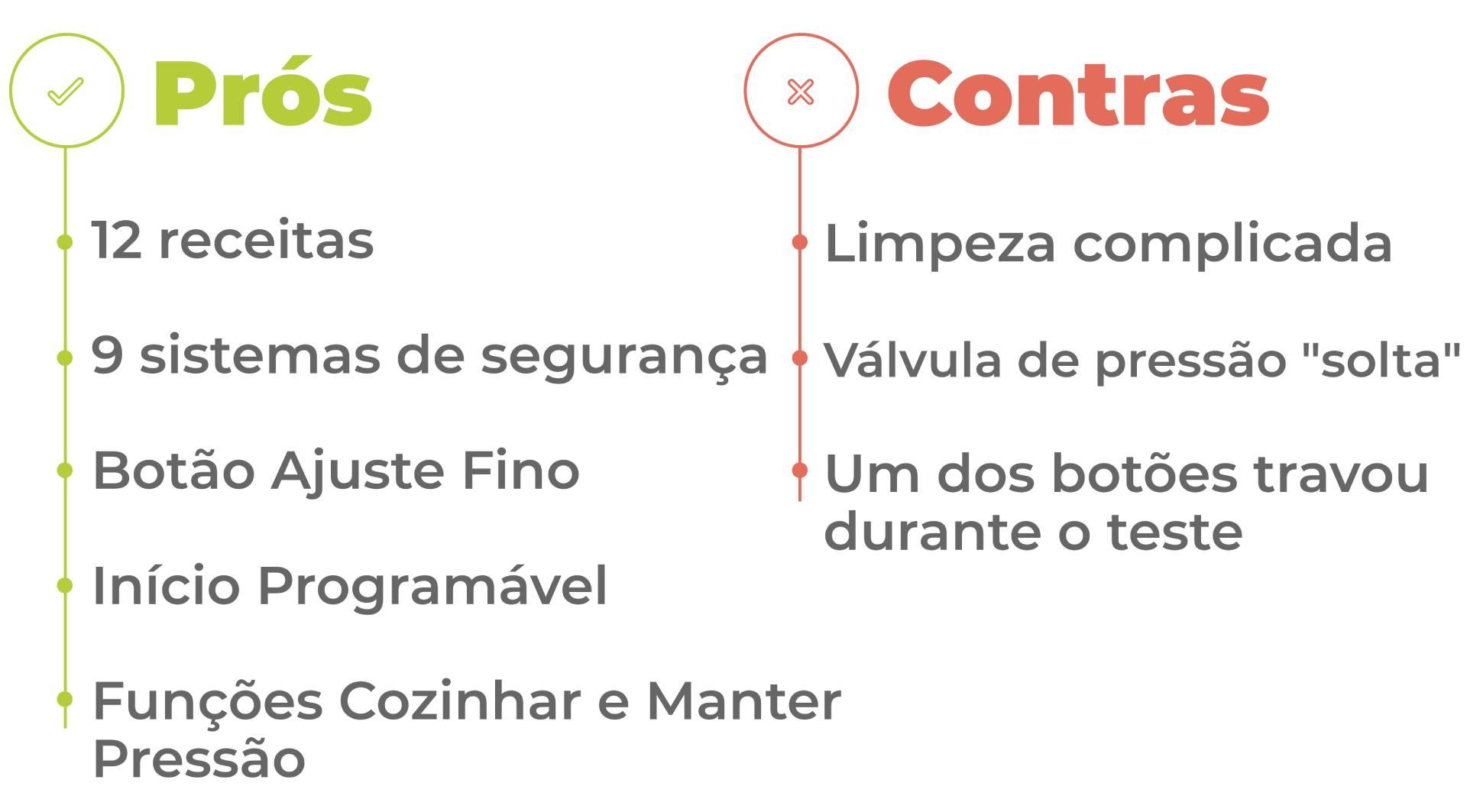 Listas de prós e contras da panela elétrica Philco com título de prós verde e de contras vermelho
