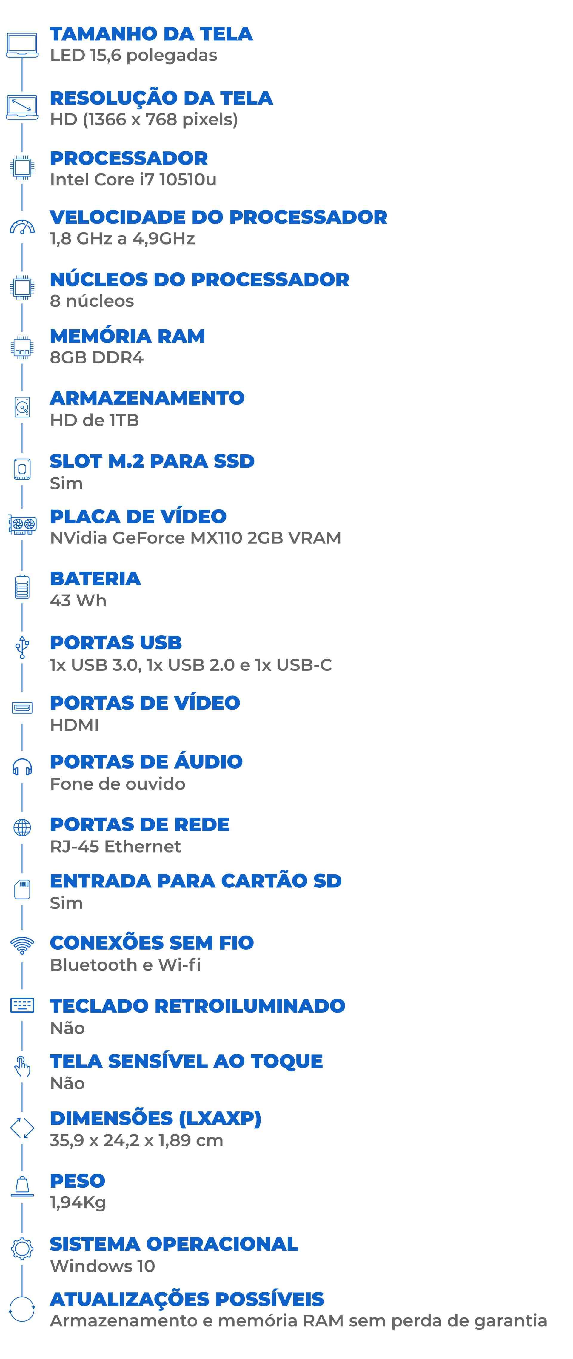 Ficha técnica do Samsung Book X50