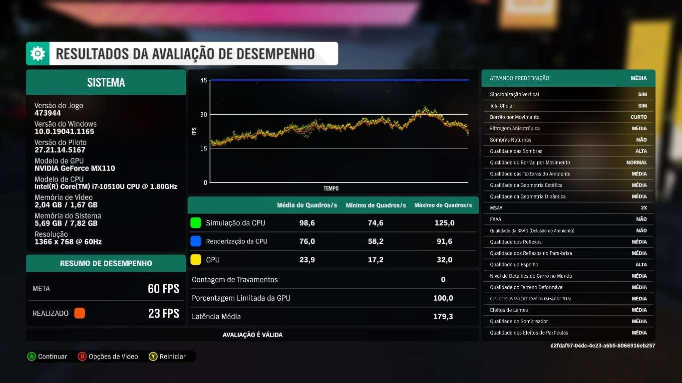 Captura de tela do teste de desempenho feito pelo jogo Forza Horizon 4