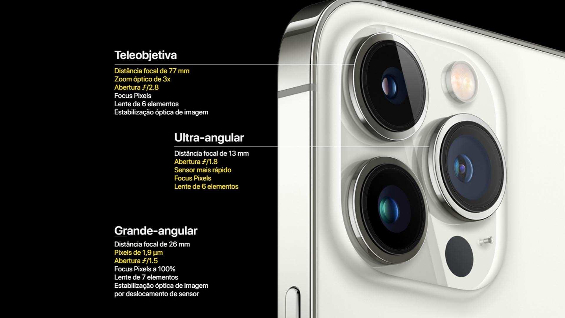 Imagem que mostra as três câmeras do iPhone 13 Pro e dá detalhes sobre suas especificações