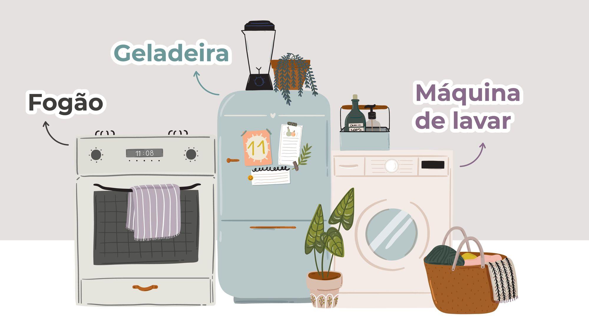 Ilustração de fogão, geladeira e máquina de lavar