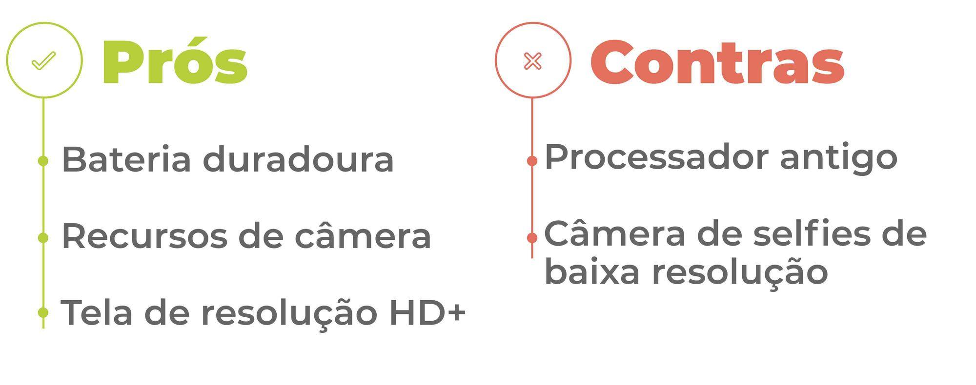 Imagem mostra prós e contras do Moto G10, que são explicados no texto a seguir