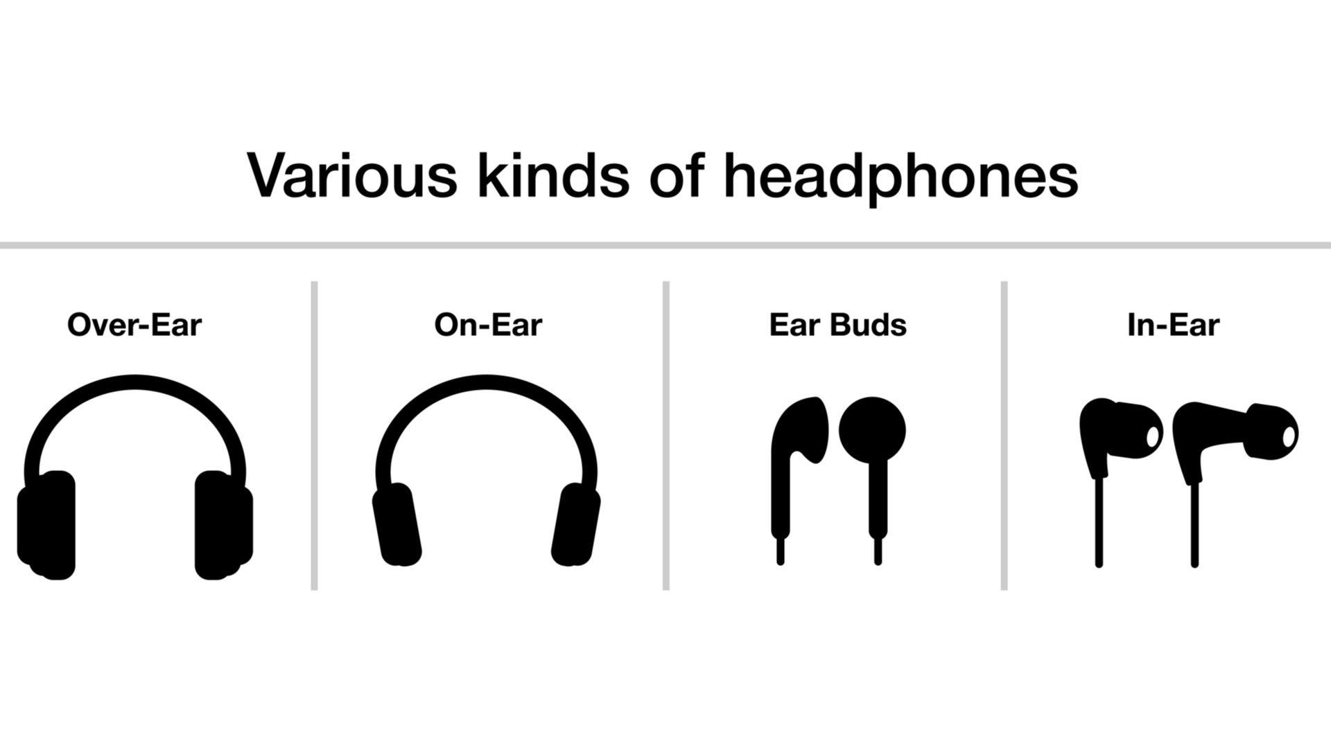 Imagem que mostra a diferença entre quatro tipos de fones de ouvido